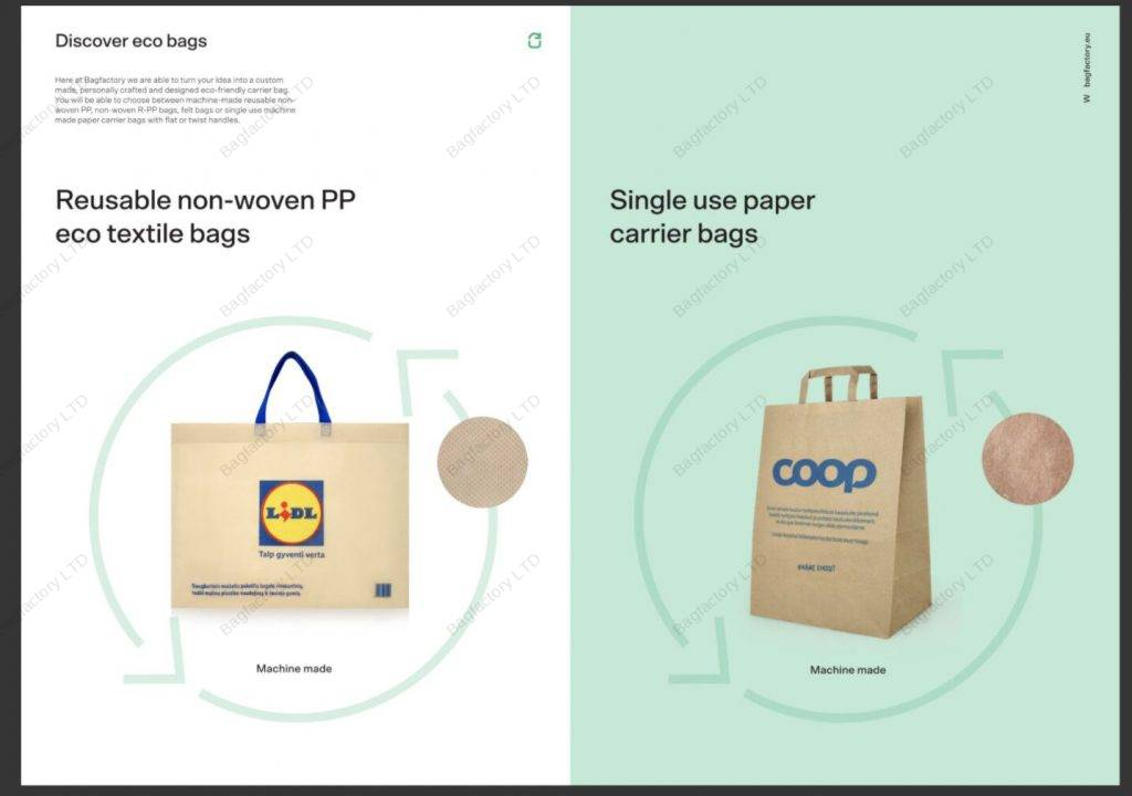 Non woven and Paper Bag manufacturers